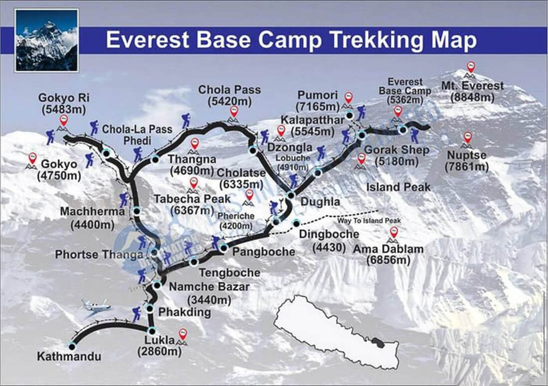 Everest Base Camp Trekking – Lukla to Lukla